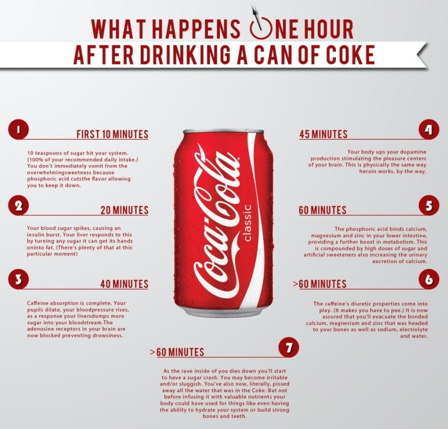can-of-coke-and-body.png