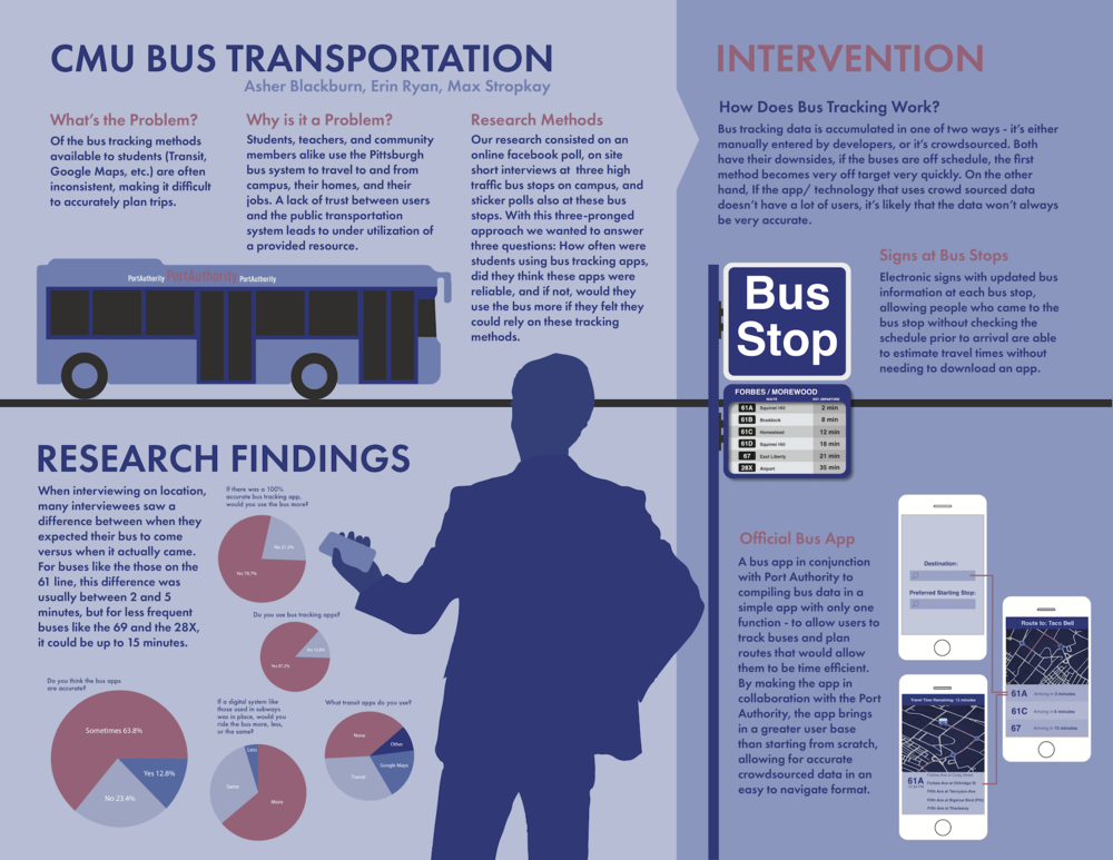 bus system final poster.png