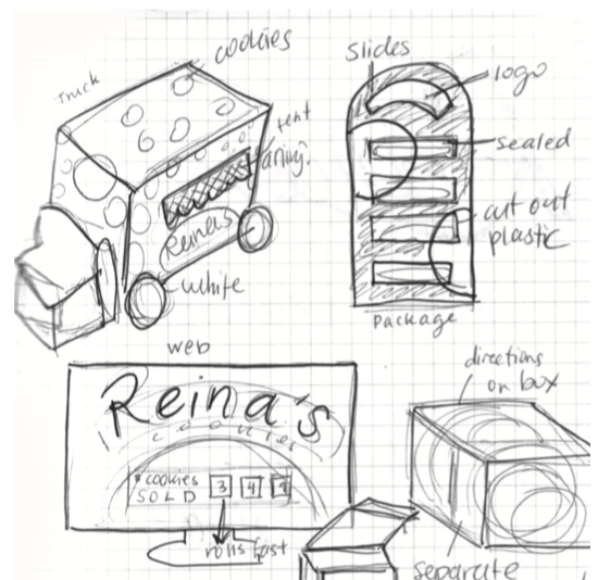 My Role - Baking is a passion of mine, so when I had the chance to rebrand a company, I chose Reina's. Staying true to Reina's roots, I created simple illustrated cookies seen wrapped around the food truck replacing the chocolate chips with something even better; diamonds.