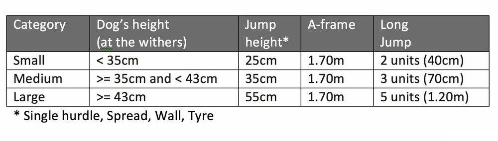 Jump Heights.jpg