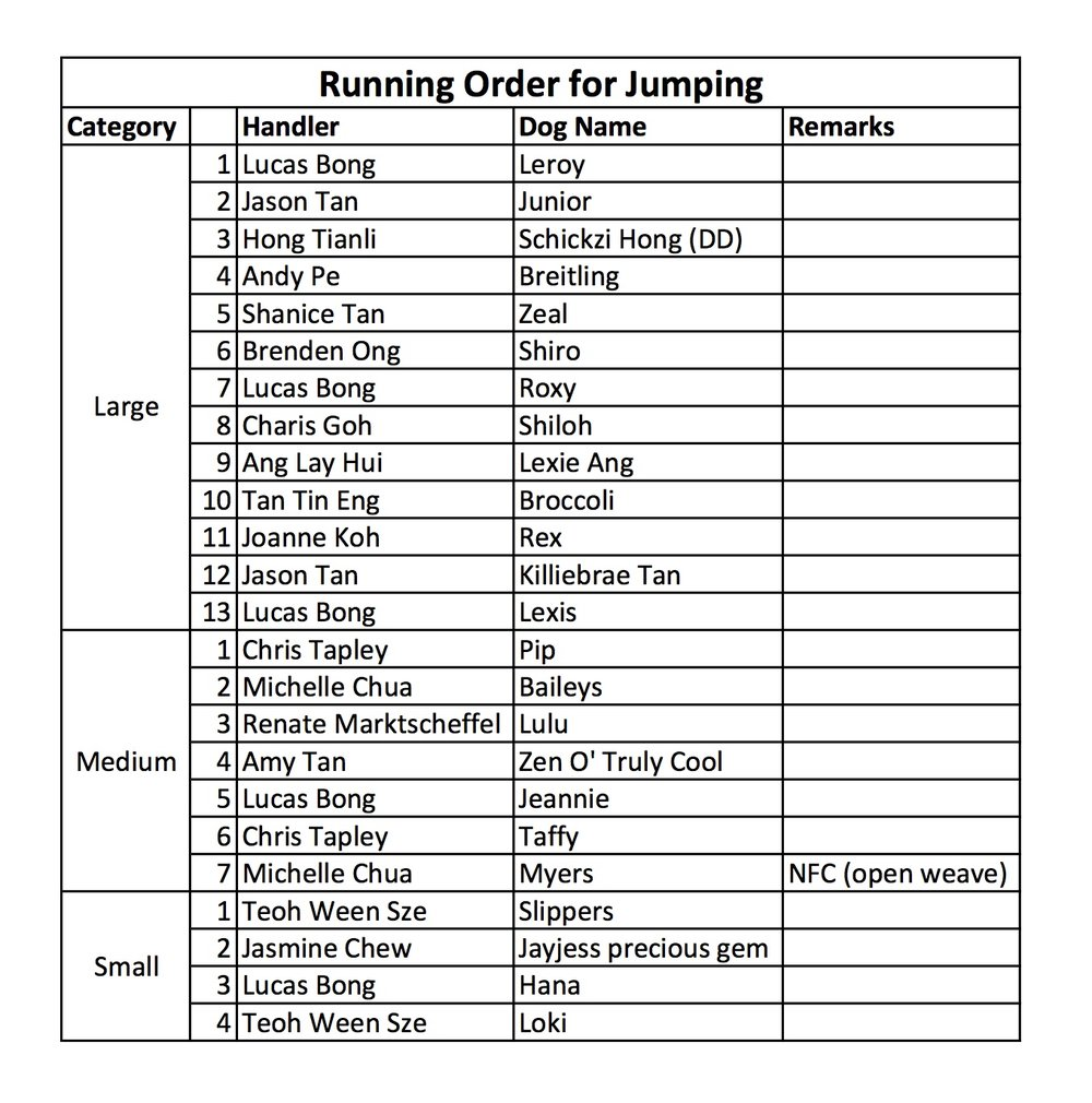 Running Order for Agility v2.jpg