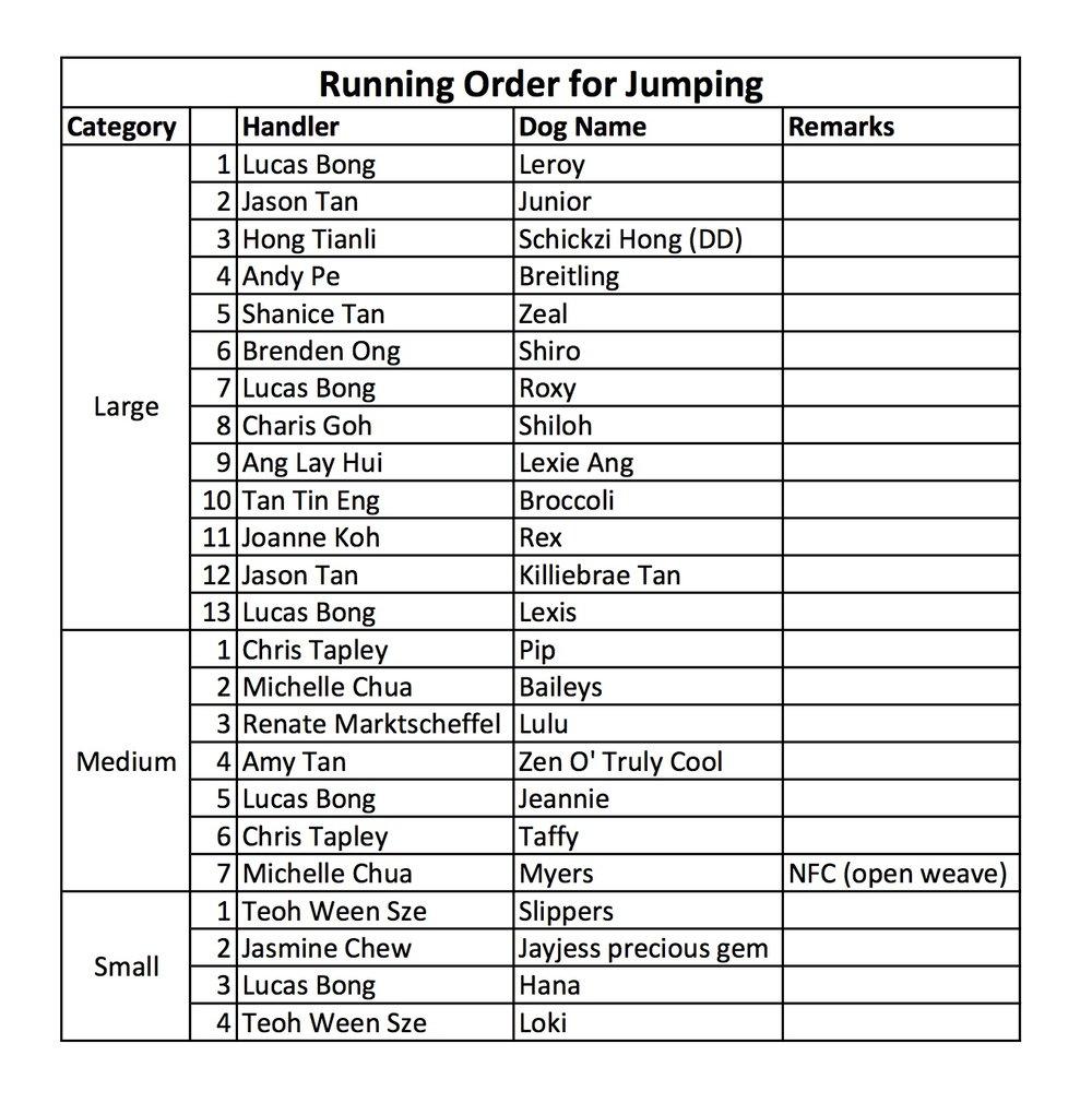 Running Order for Agility v2.jpg