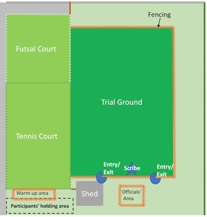 * Please take note of the Participants' holding area at the trial site.