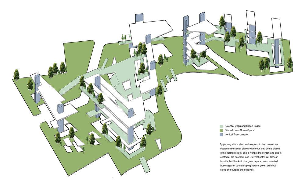 Green Space Urban Design Ynl