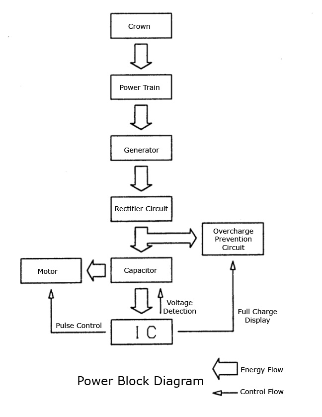Power Block Diagram.jpg