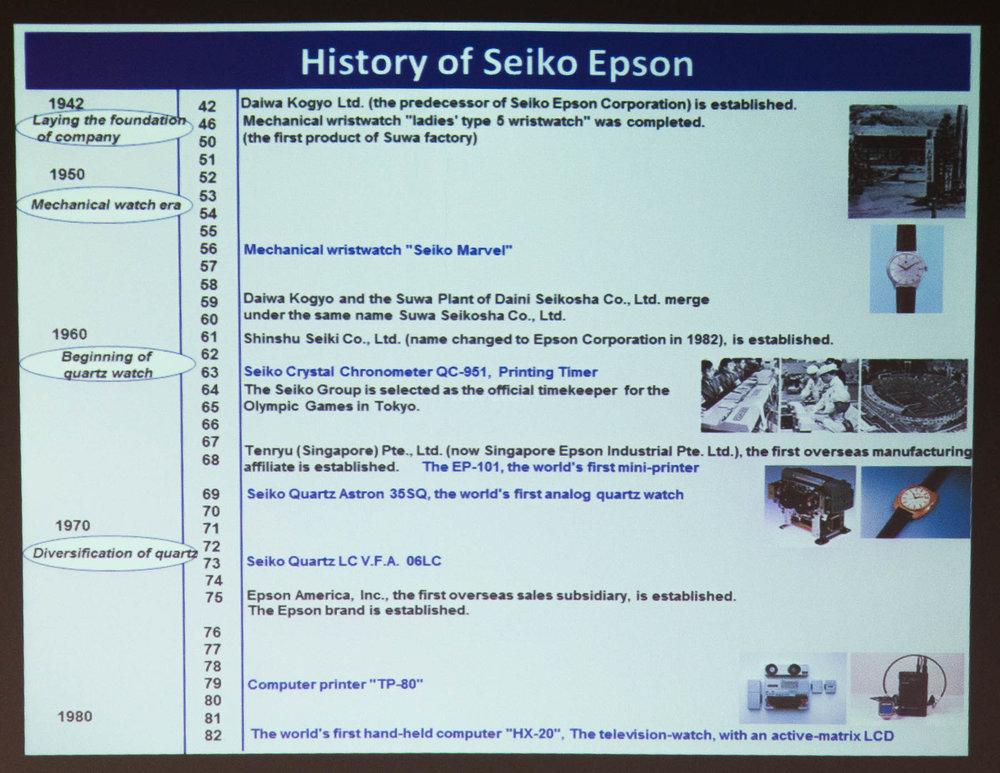 Seiko Epson Timeline