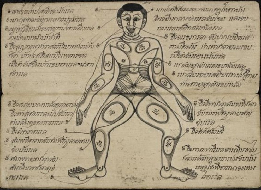 Ancient Text of Traditional Thai Medicine transcript that is the basis of Traitional Thai Massage