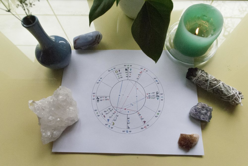 astrology image.jpg