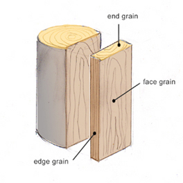 edge-face-end-grain.jpg