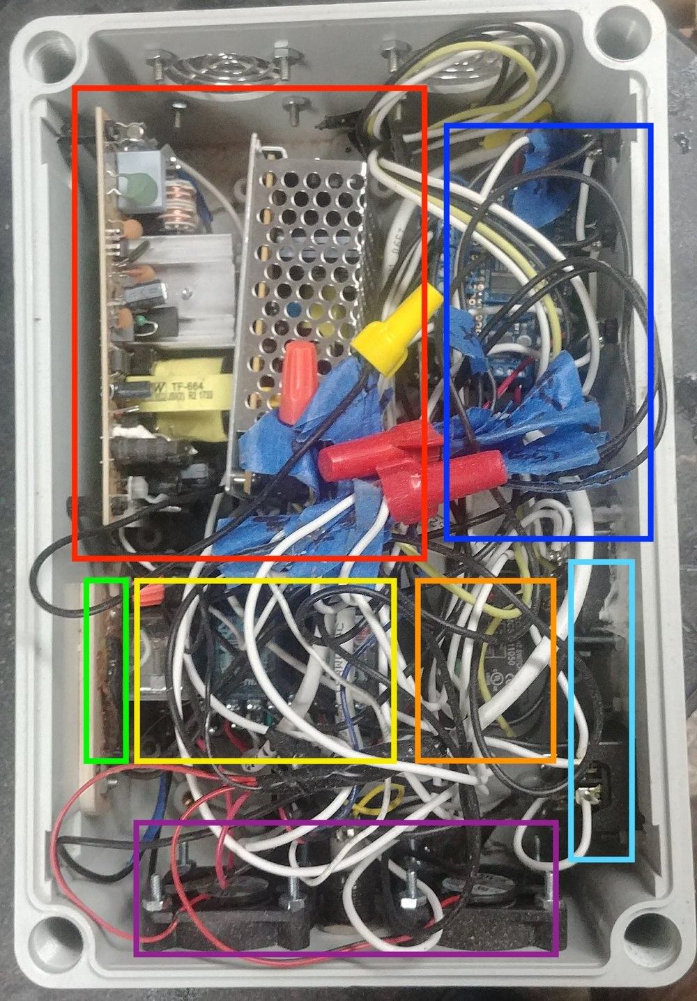 Red: two power supplies, one for the 24v of the laser, and one for the 5v & 12v of the steppers, LEDs, and digital circuitry. Blue: the Arduino and stepper motor controller. Green: mercury tilt switches. Yellow: three relays, two to separate the two stepper motors from the X Controller, and one for the laser module. Orange: Dwyer current switch to detect when the X Controller is on. Turquoise: the power input / output, for two independent circuits so that the high power router of the CNC can be separated from the more delicate circuitry, and allowing for future router speed control. Purple: Wow there's a lot going on in here, we should probably have some fans to keep it all cool!