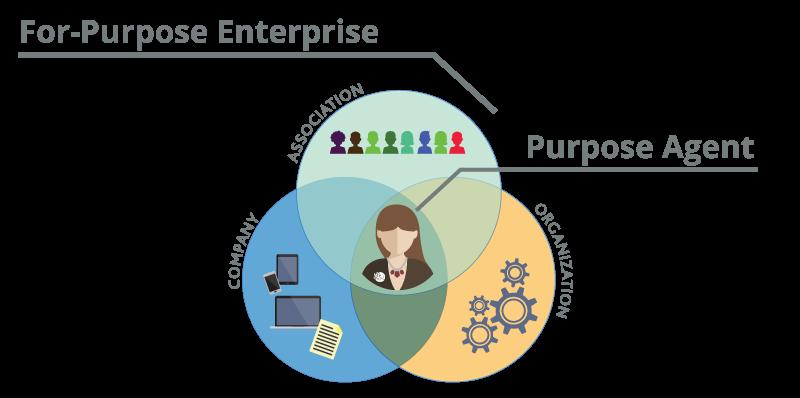 For-purpose-enterprise.png