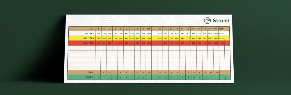 strand-golf-course-scorecard-swedish.jpg