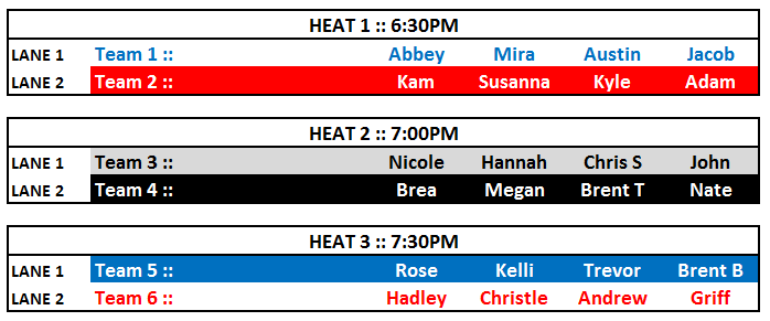 Event 1 2018 heats.PNG