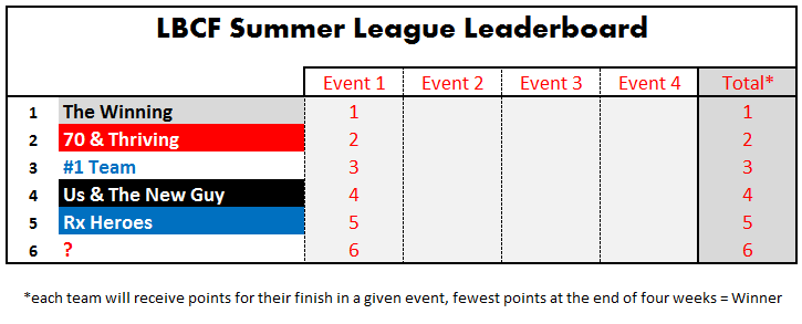 SL'18 Leaderboard 1.PNG