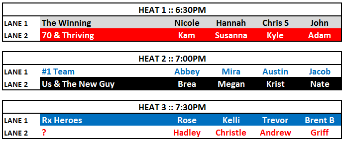 Event 2 heats.PNG