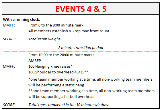 Events 4&5.PNG
