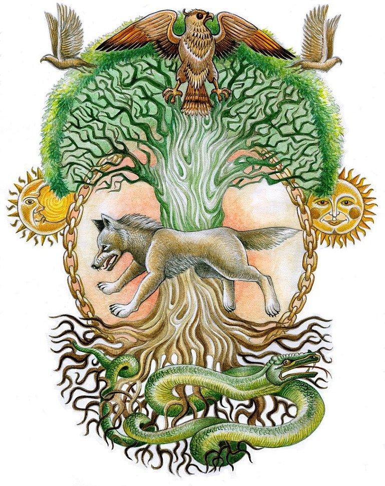 The Slavic World Tree, via Slavorum.org
