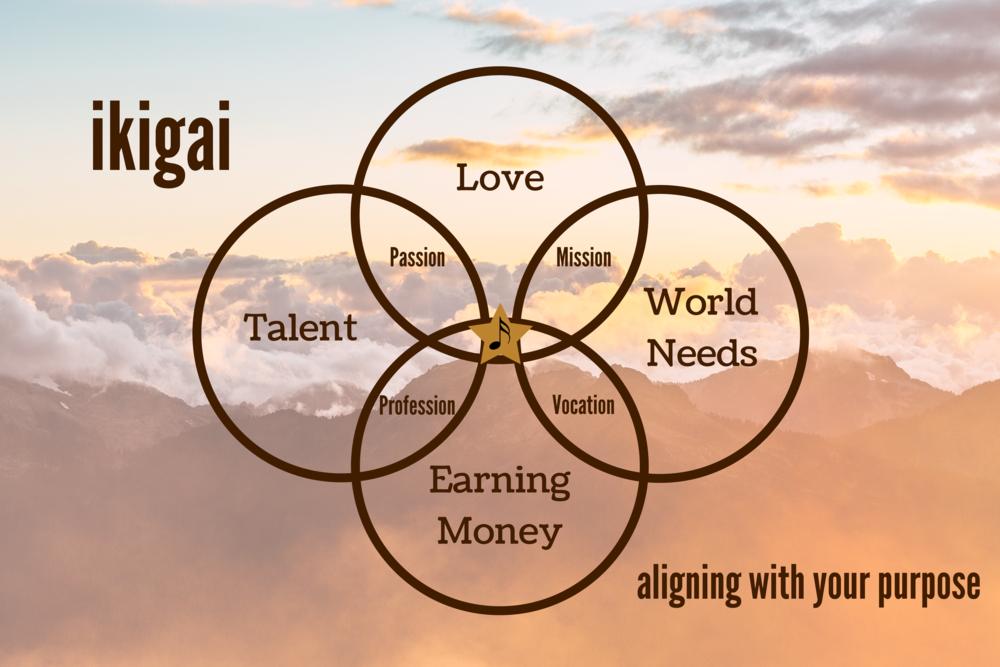 ikigai poster.png