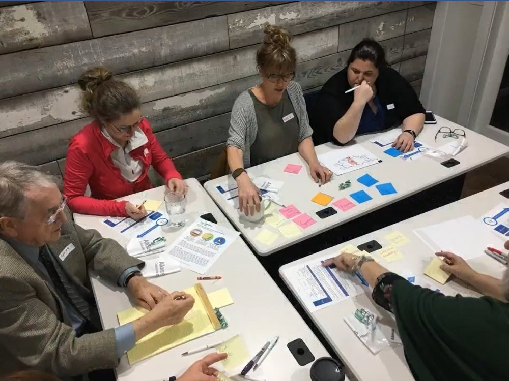 design thinking -