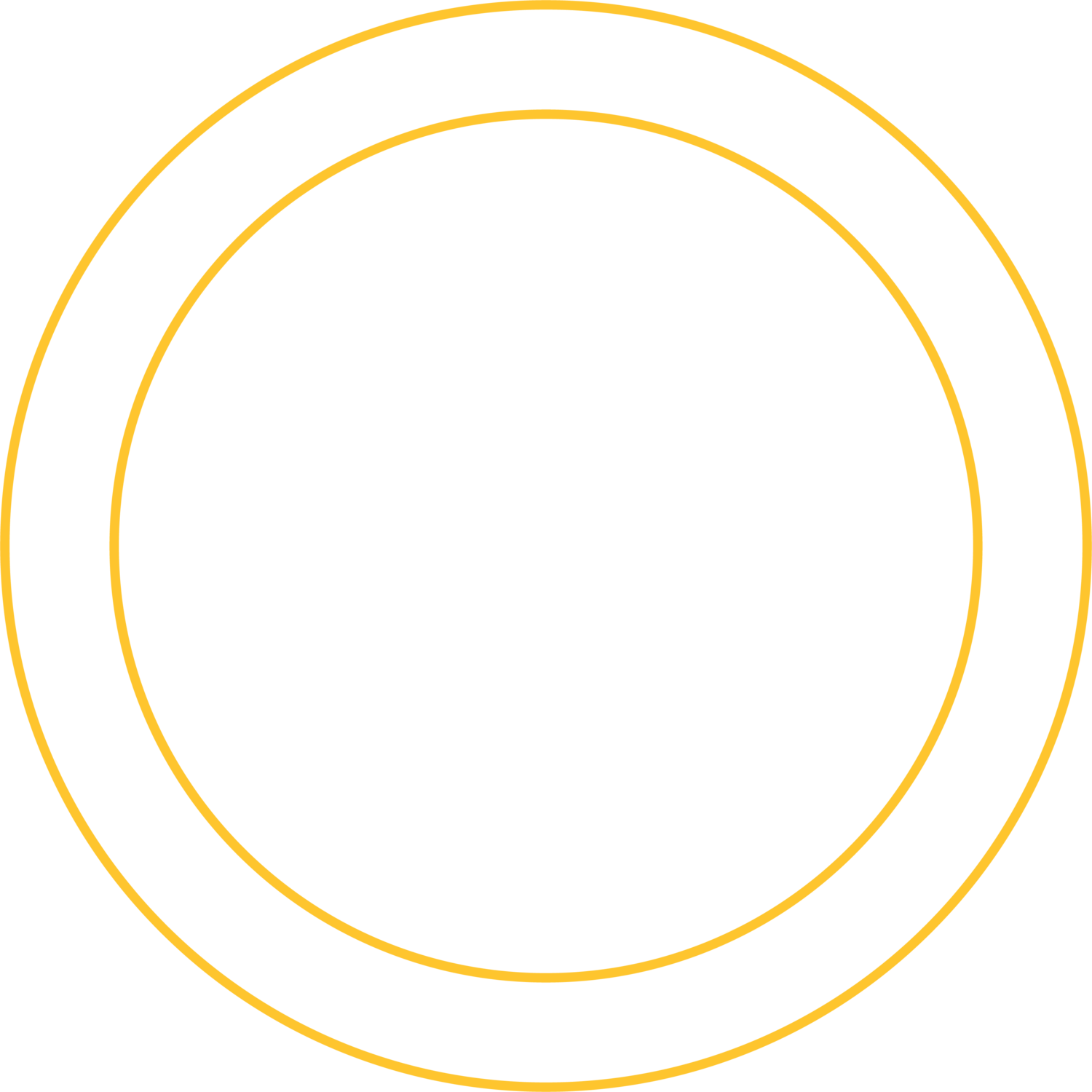 Energy Economic Development