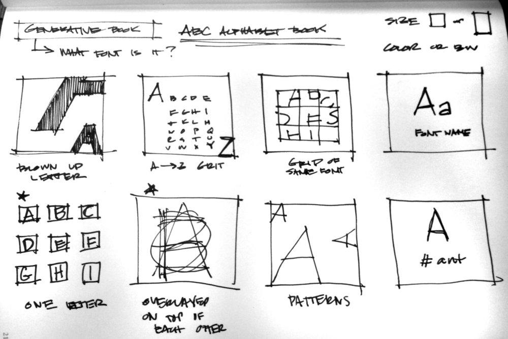 AlphabetSketch.jpg