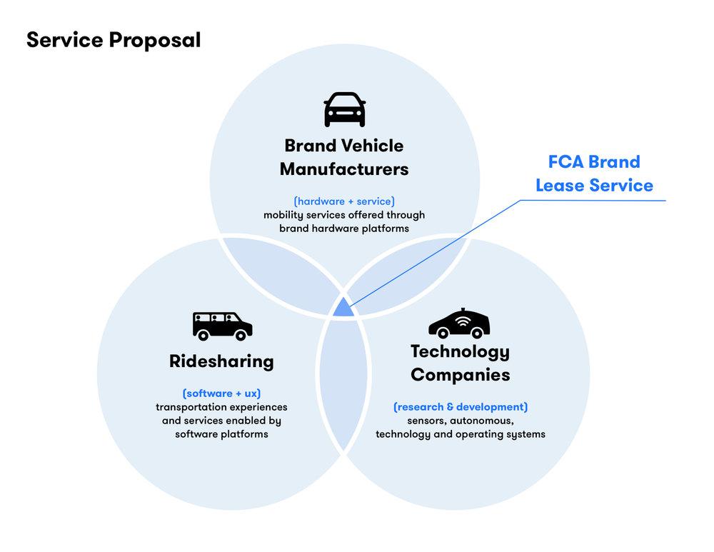 Service Proposal.jpg