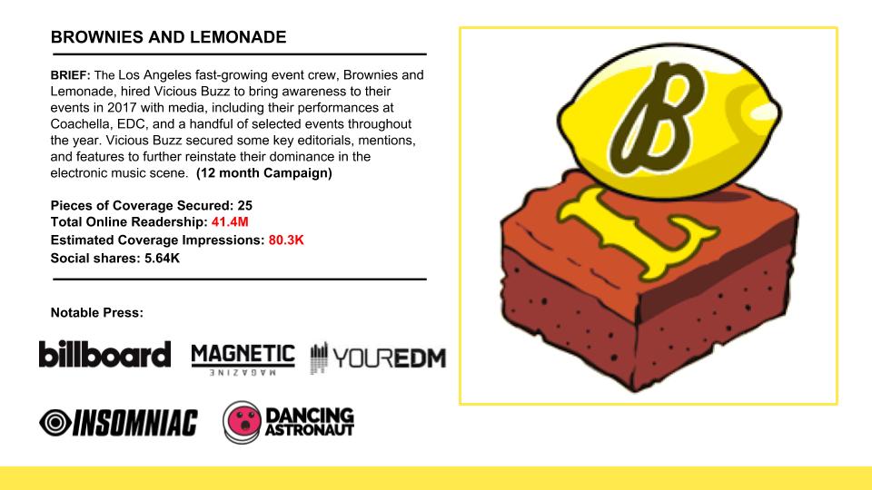 5 Brownies and Lemonade.png