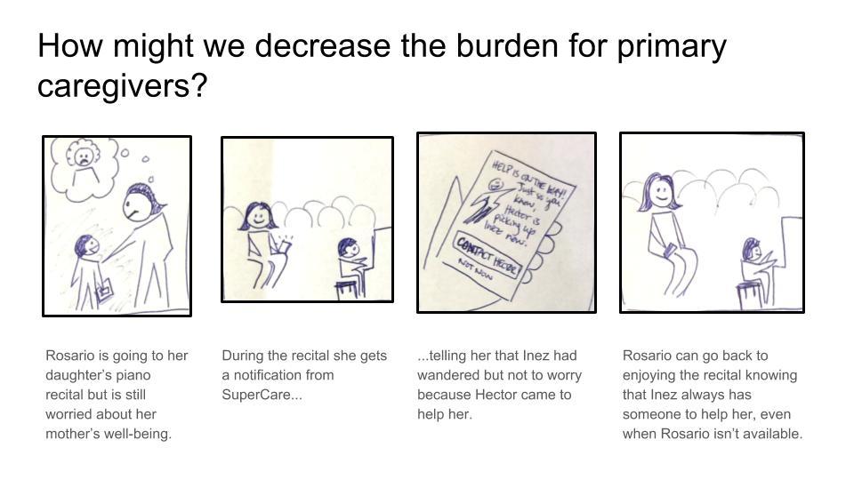 storyboard-slide_lower-burden.jpg