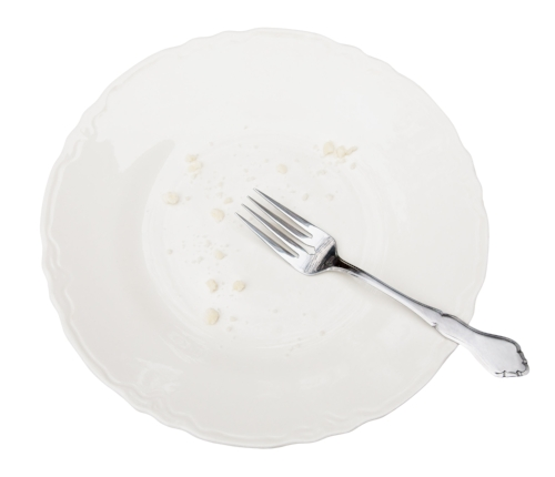 Empty Plate with Clipping Path