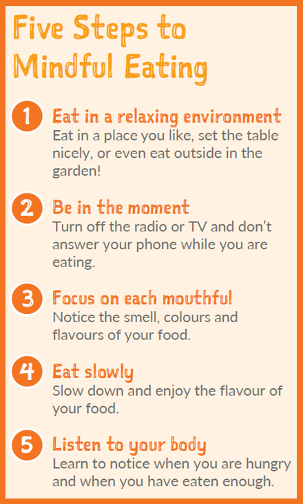 5 Steps to Mindful Eating.png