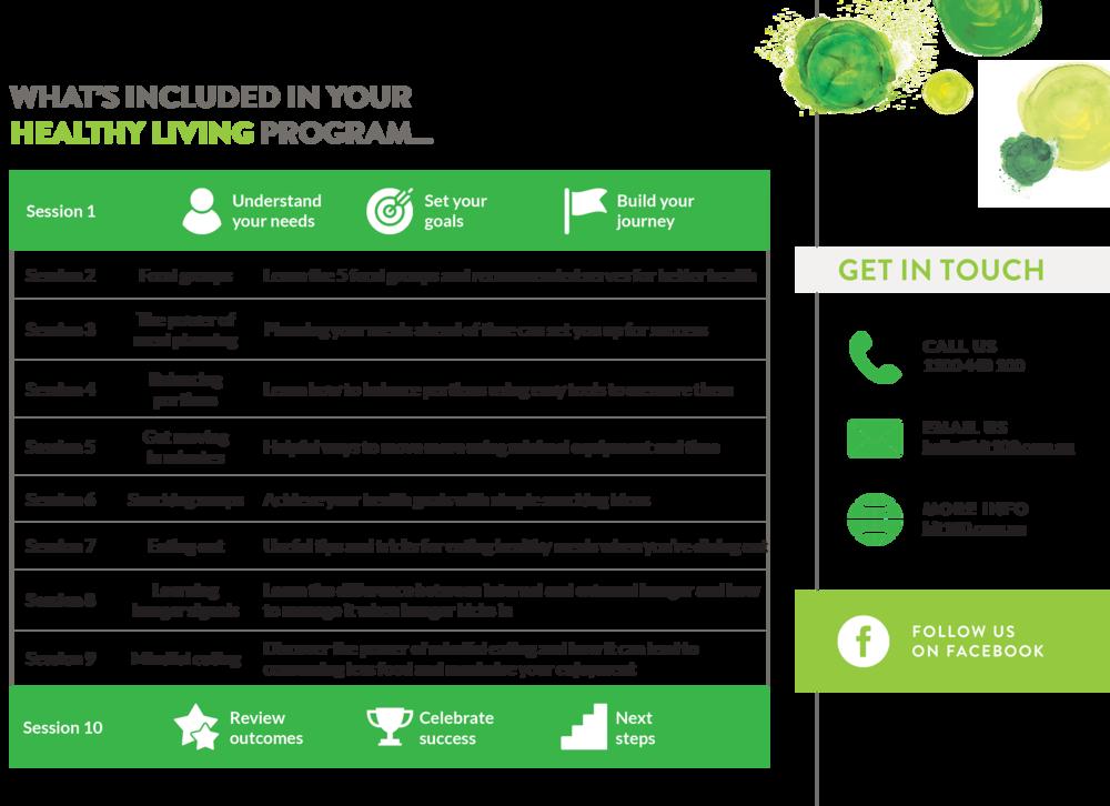 Hit 100 Programs - Healthy Living (program topics) - page 2.png
