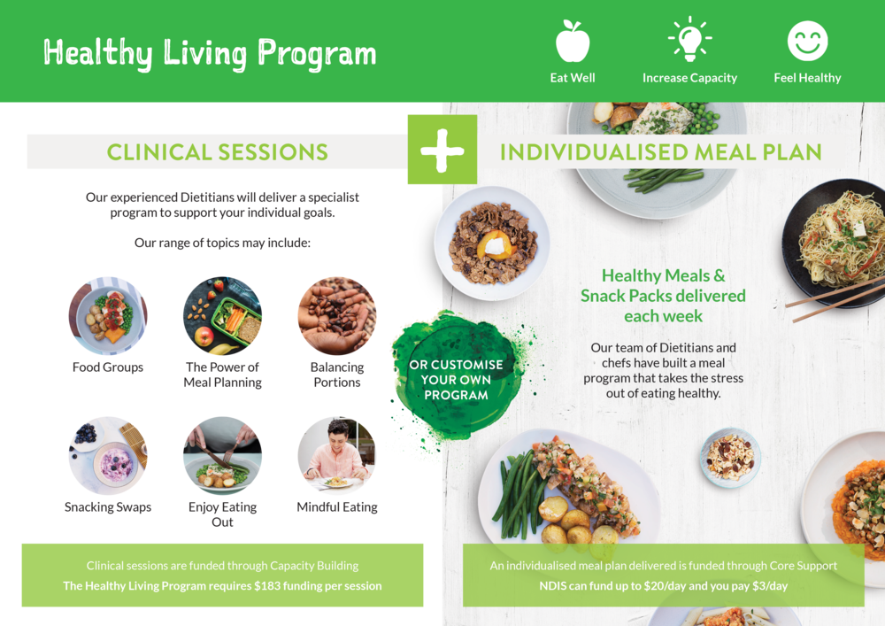 Hit 100 Programs - Healthy Living (program topics) - page 1.png