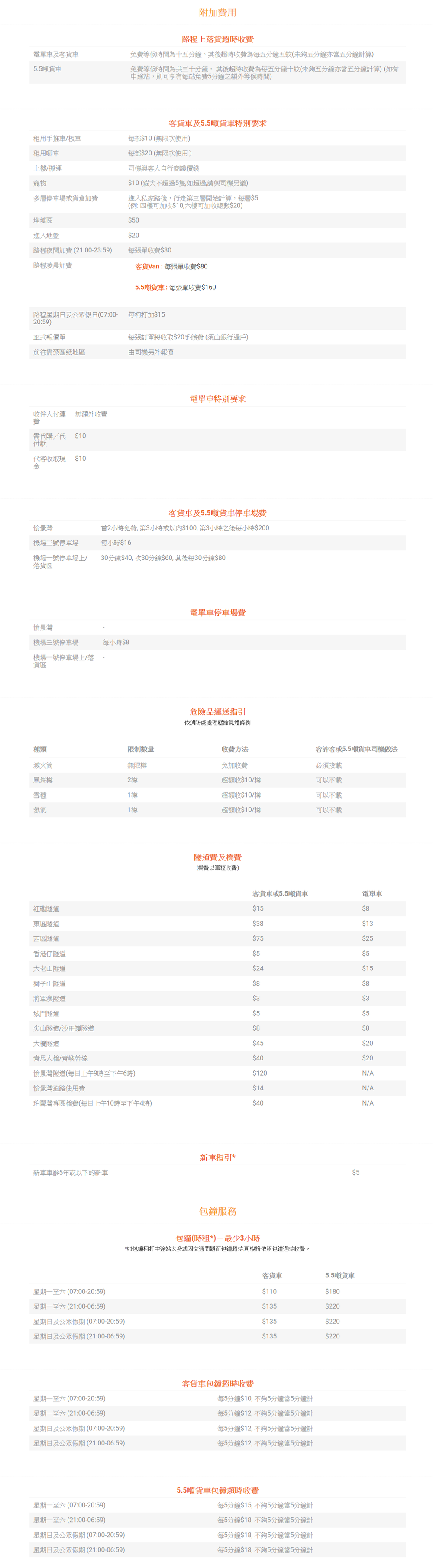 FireShot Capture 15 - 收費表 I Lalamove (Easy_ - https___www.lalamove.com_hk-chi_easyvan-business-price.png