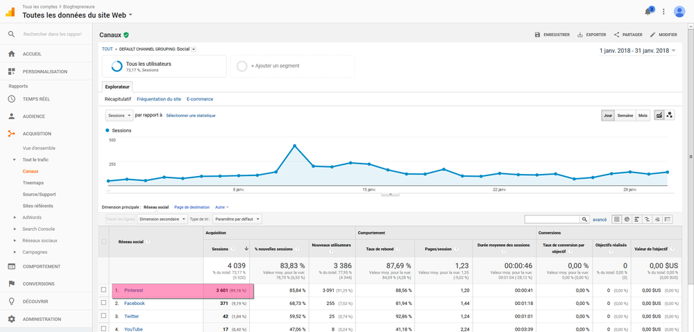 FireShot Screen Capture #002 - 'Analytics' - analytics_google_com_analytics_web__authuser=1#_report_acquisition-channels_a111513564w166337834p16672565.png