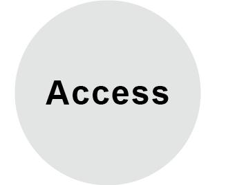 Prozess_icons.jpg