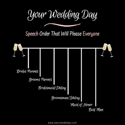 Wedding Reception Speech Order Dunniweddings