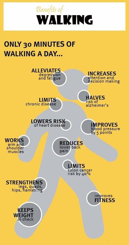 walking benefits.jpg