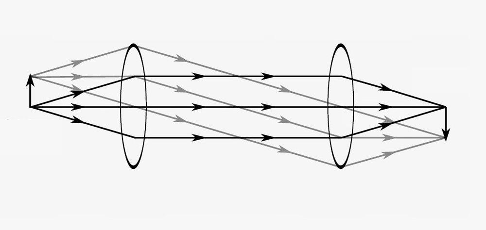 Tube-lens-ray-trace.jpg