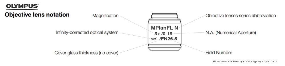 Olympus-objective-lens-notation.jpg