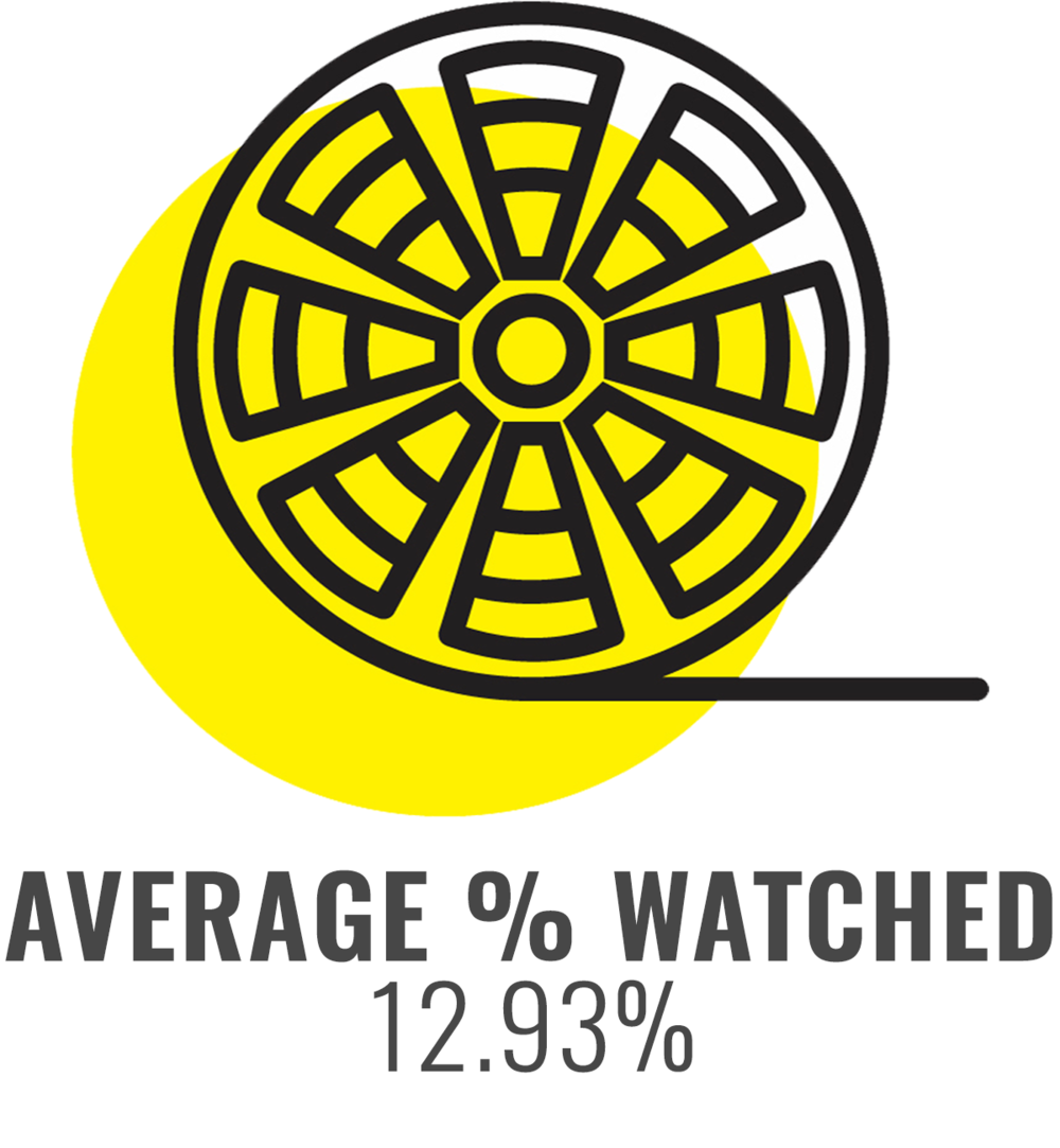 14 Average Watch Percentage.png