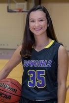 Maria FrenandezHardin Simmons UniversityBasketballClass of 2018 -