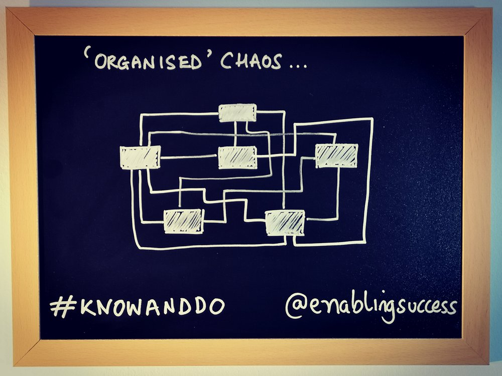 Organisational chaos map.jpg