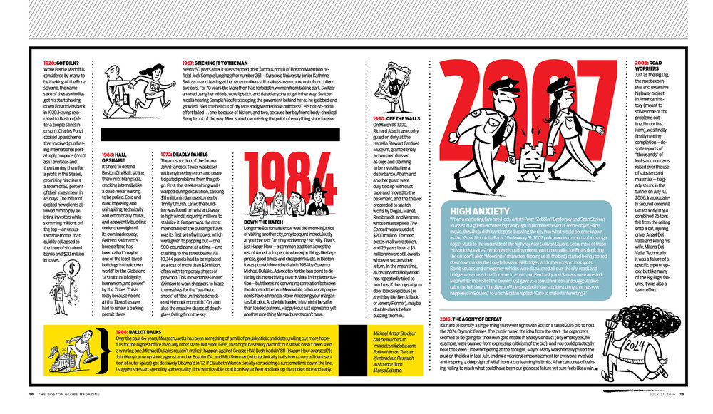 illustrations for 'oops! 400 years of failure,' the boston globe magazine july 31 2016.