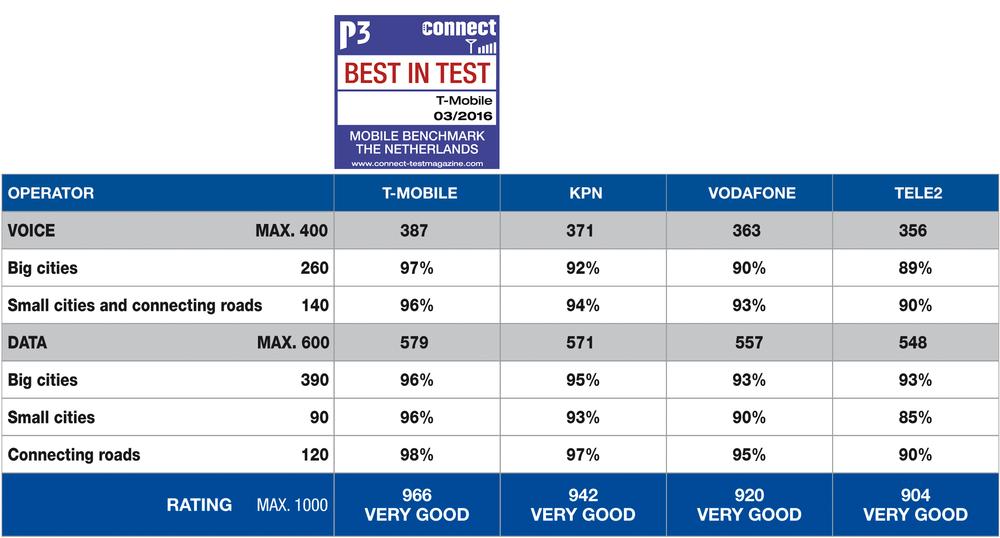 Tabelle Seite 9.jpg