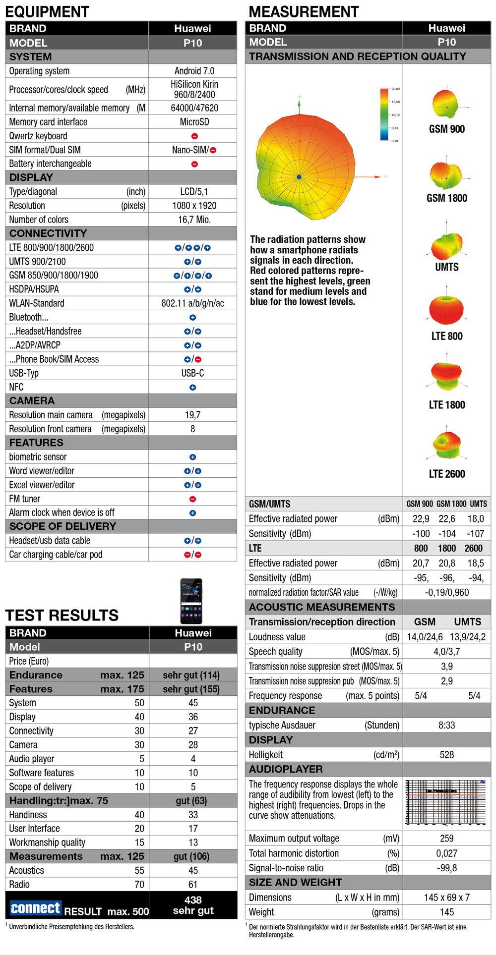 Tabelle Template.jpg