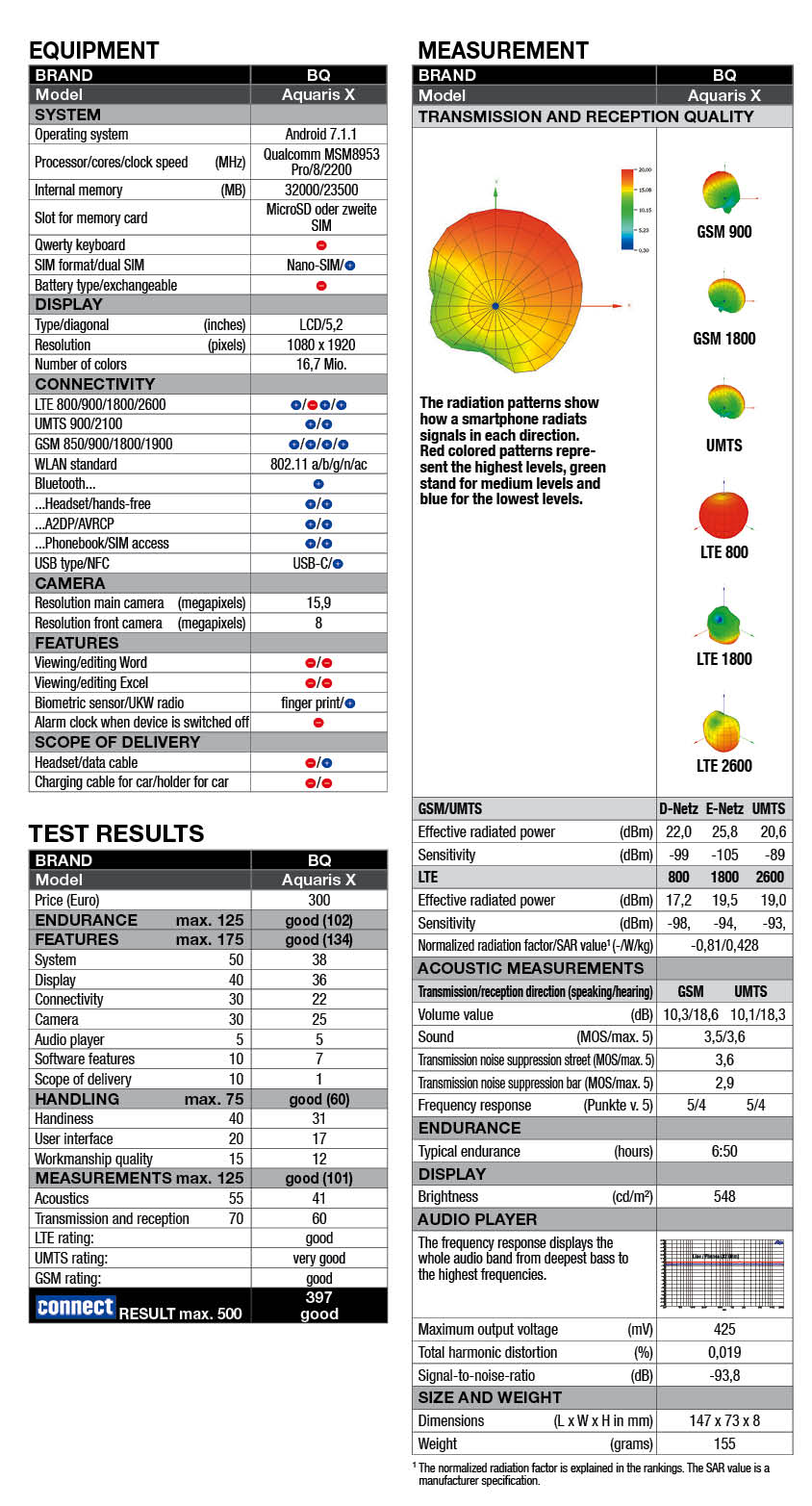 Tabellen Vorlage English.jpg