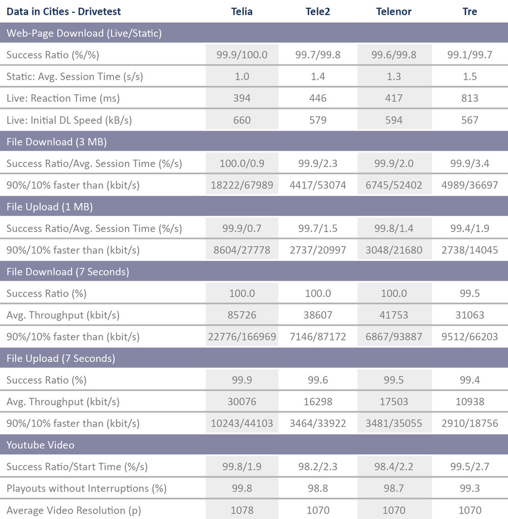 SE_Tabelle_DataCities2017_englisch.jpg