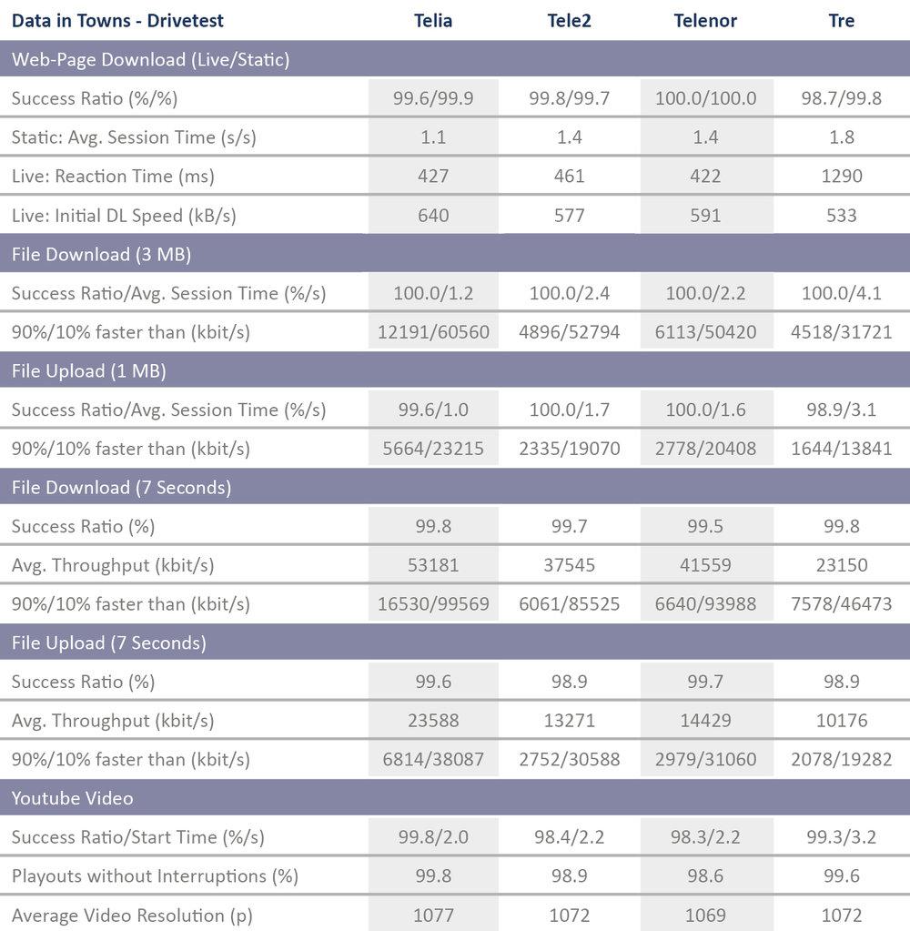 SE_Tabelle_DataTowns2017_englisch.jpg