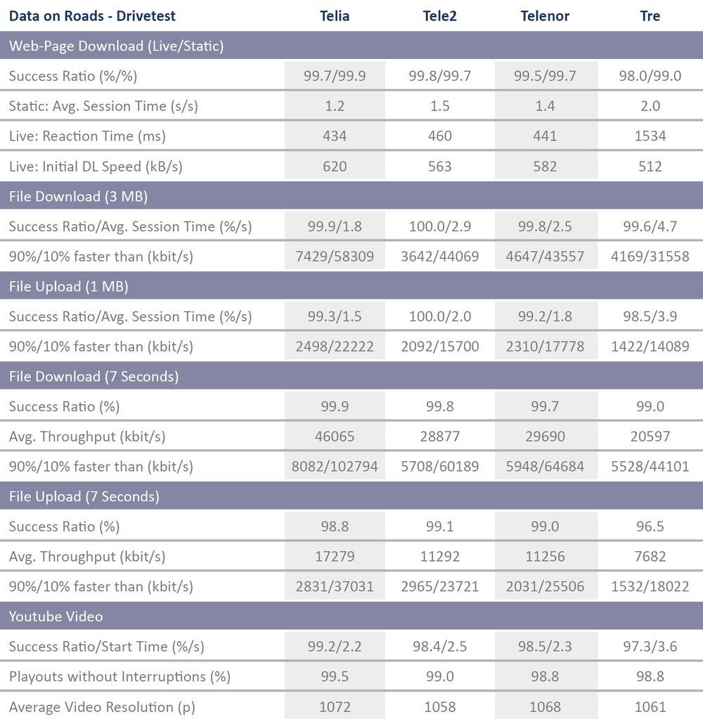 SE_Tabelle_DataRoads2017_englisch.jpg