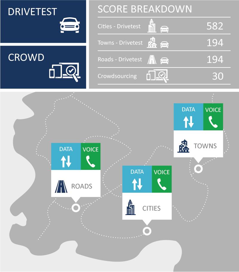 ES_Scorebreakdown_Drive_englisch.png